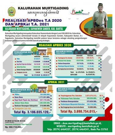 Realisasi APBDes T.A 2020 dan APBKal T.A.2021 Kalurahan Murtigading