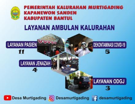 Rekapitulasi Ambulan Kalurahan per Agustus 2021
